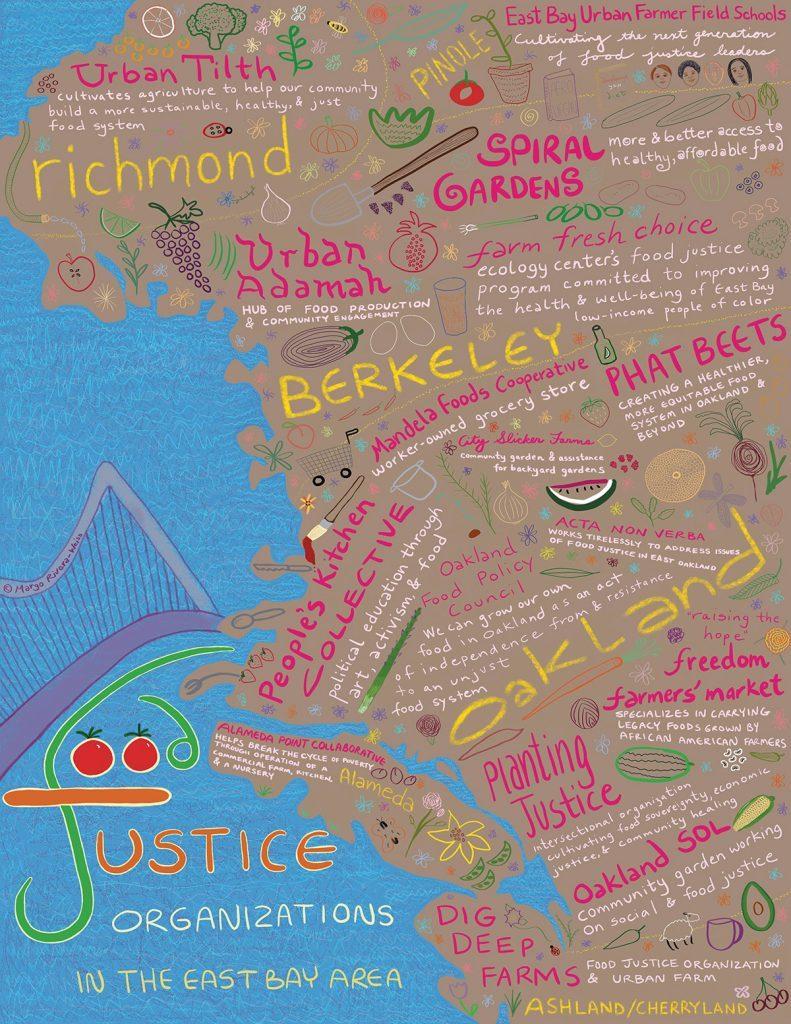 East Bay Map Map of East Bay Food Justice Organizations | Edible East Bay