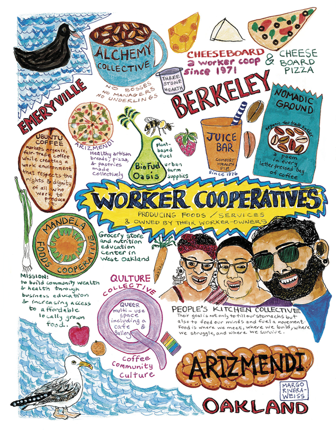 A Map of East Bay Food Collectives and Co-ops